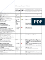 Laboratory and Diagnostic Worksheet for Clinical