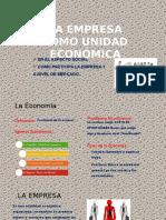 LA EMPRESA COMO UNIDAD ECO (2).pptx