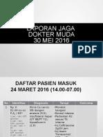 laporan cc