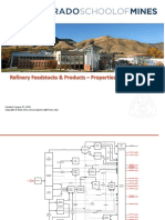 02_Feedstocks_&_Products.pdf