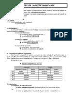 Fiche de Grammaire - Degres de l Adjectif