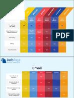 Case Management Comparison Chart