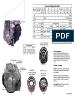 Toyota Hilux Kijyang Innova 1kd 2kd pdf