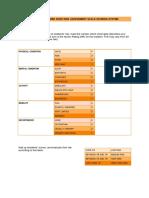 Norton-scale.pdf