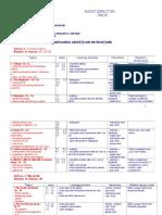 5projectenglishplanificareaunit Ilorde Nv Are