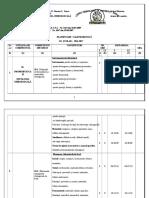 m i - Propedeutica Și Patologia Chirurgicală - 12 b