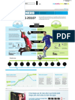 Personal Nerd - Fifa 10 ou PES 2010