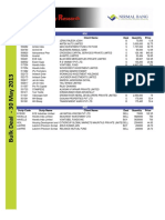 300513_Bulk_deal.pdf