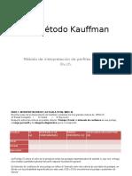 Método Kauffman interpretación WISC
