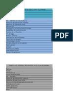 Datos de Excel Nuevo