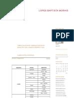 Tabela Da Divisão Administrativa Do Município de Luanda e Respectivas Subdivisões Internas - Lopes Baptista Morais