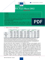 SBA Fact Sheet GR 2012