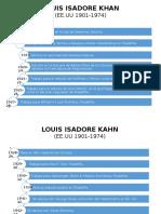 Exposicion de Loius Kan-teoria II