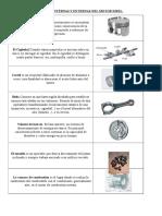 Partes Internas y Externas Del Motor Disel