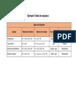 Ejemplo Tabla de Equipos