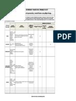 Matriz de Jerarquización Con Medidas de Prevención y Control Frente a Un Peligro Riesgo