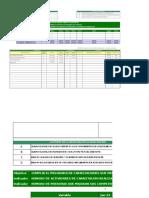 Identificación y Evaluación de La Capacitación
