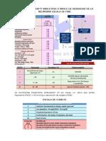Pneumonía Severity Index
