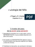 PPT Piaget..