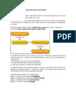 Métodos de Estimación de Costos de Inversión