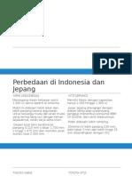 Binter -Perbedaan Produk Indonesia Dengan Negara Lain