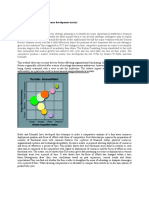 Functional Area Profile And