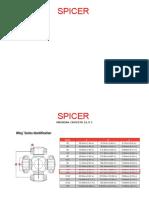 Medidas y Parte Numero Cruceta 12.5c Spicer