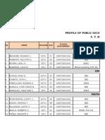 Profile of Public Secondary School Teachers Format