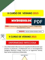 Microbiología- Tema 2- Sistema Inmune