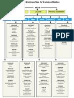 NPPA040112_decisiontree