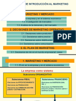 Marketing [Resumen Marketing General]
