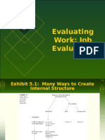 Job Evaluation Explained