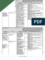 Planificacion Anual Ciencias Naturales 7basico 2014