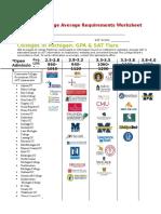 michigan college average requirements worksheet sat version  1