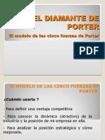 Diamante de Porter Las 5 Fuerzas de Port