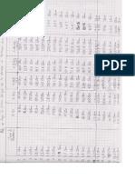 Resistencias en PDF