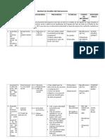 Matriz de Diseño Metodologico San Agustin de Cajas PVL