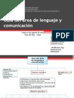 Avance Guía Del Área de Lenguaje y Comunicación