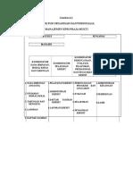 Struktur Organisasi KPRI Praja Mukti