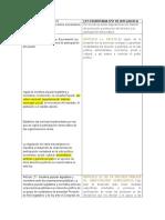 COMPARATIVO LEY 134 DE 1994 Y LEY 1757 DE 2015 (cristina pastor).docx