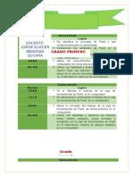 indicadores de logros de informatica.docx
