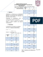 Practica Titulacion Conductimetrica y Mediciones Conductividad