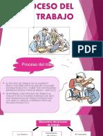 Proceso de Salud - Enfermedad en El Trabajador