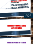 Principales Teorías Del Aprendizaje Humanista