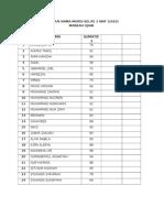 Markah Ujian - Senarai Nama Murid Kelas 3 Arif