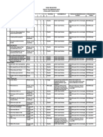 Risk Register Rsud Palembang Bari