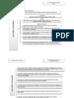 Esquema Cap6 PDF Mio