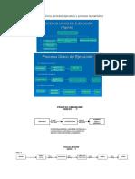 flujogramas (1).docx