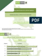 México Sectur Inversión