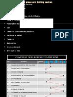 cutting Presentation 1